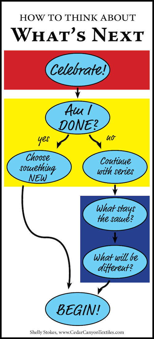 what-next-flowchart